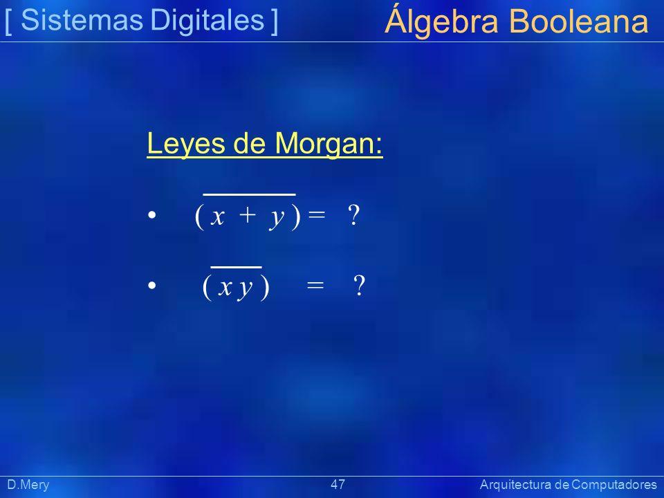 Álgebra Booleana [ Sistemas Digitales ] Leyes de Morgan: ( x + y ) =